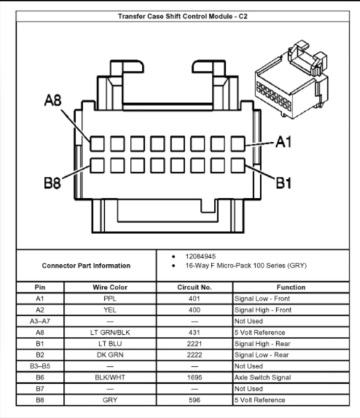 wiring diagrams service 4wd diagnosis and repair general motors ls3 engine harness wiring-diagram wiring diagrams service 4wd diagnosis and repair general motors trucks